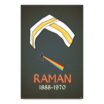 C V Raman Poster
