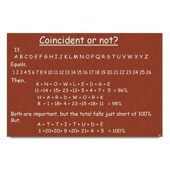 Mathematics Fun Poster